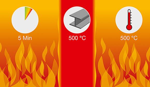Огнезащита материалов и конструкций